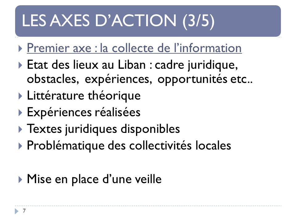 LES AXES DACTION (3/5) 7 Premier axe : la collecte de linformation Etat des lieux au Liban : cadre juridique, obstacles, expériences, opportunités etc..