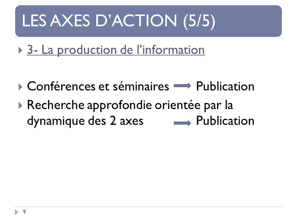 LES AXES DACTION (5/5) 9 3- La production de linformation Conférences et séminaires Publication Recherche approfondie orientée par la dynamique des 2 axes Publication