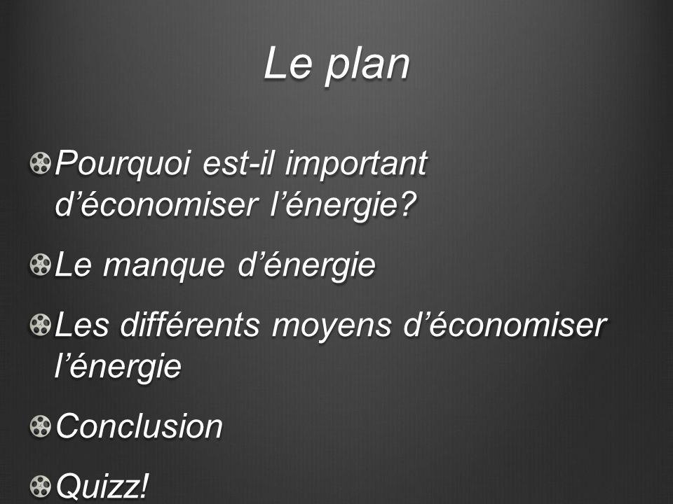Le plan Pourquoi est-il important déconomiser lénergie? Le manque dénergie Les différents moyens déconomiser lénergie ConclusionQuizz!