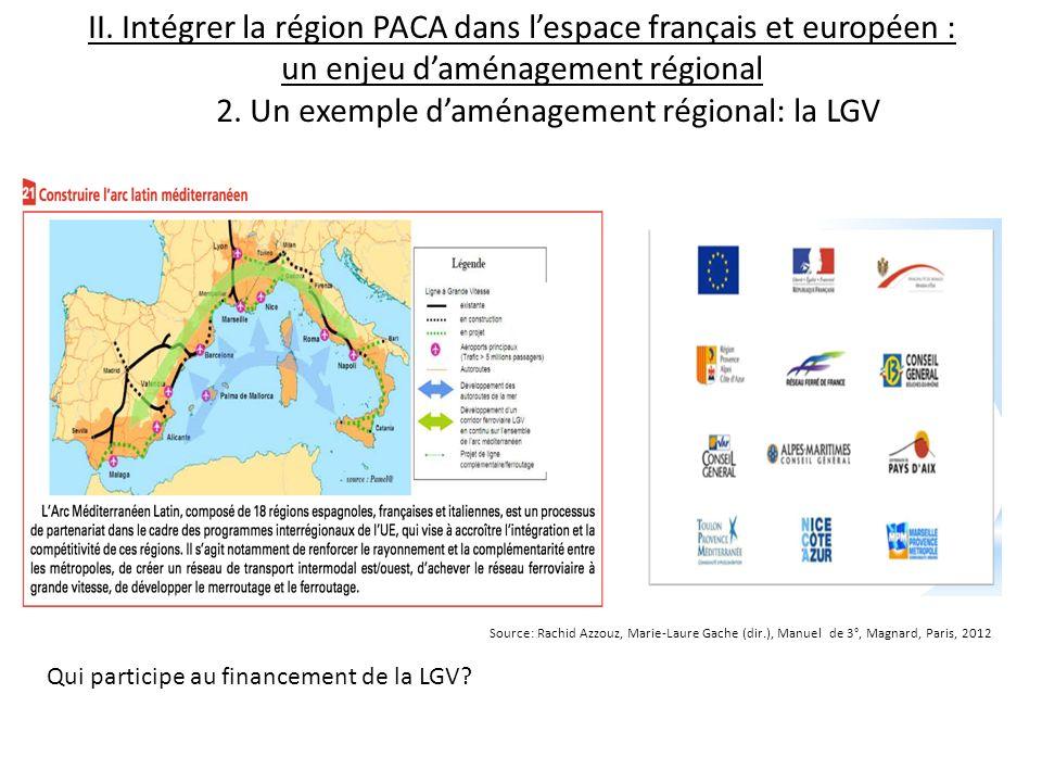II. Intégrer la région PACA dans lespace français et européen : un enjeu daménagement régional 2. Un exemple daménagement régional: la LGV Qui partici
