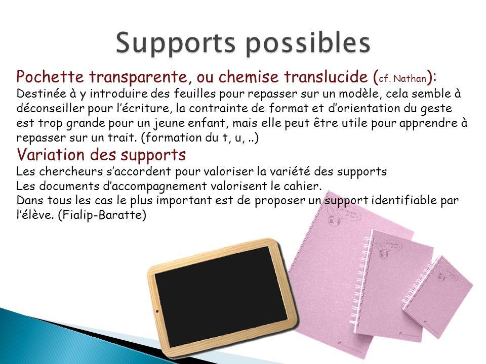 Pochette transparente, ou chemise translucide ( cf. Nathan ): Destinée à y introduire des feuilles pour repasser sur un modèle, cela semble à déconsei