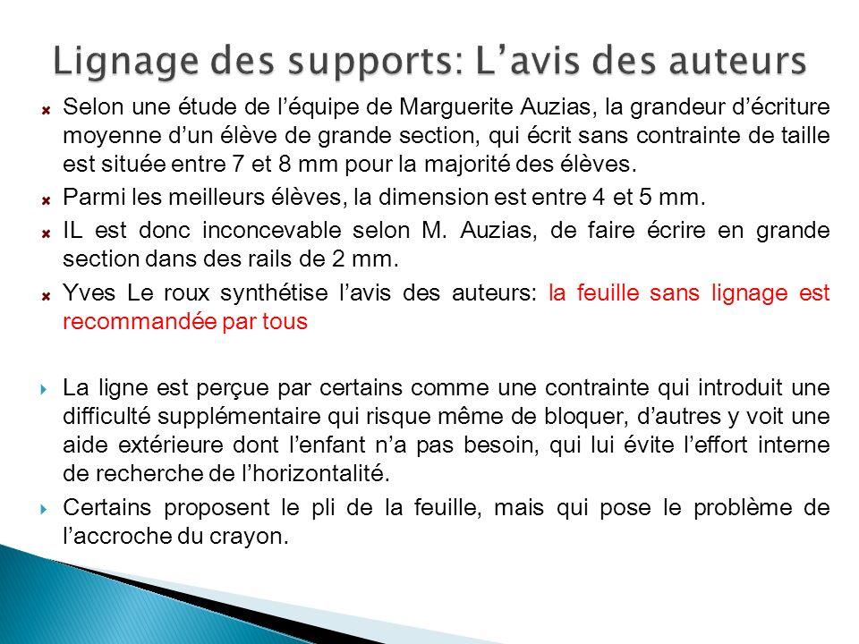 Selon une étude de léquipe de Marguerite Auzias, la grandeur décriture moyenne dun élève de grande section, qui écrit sans contrainte de taille est si