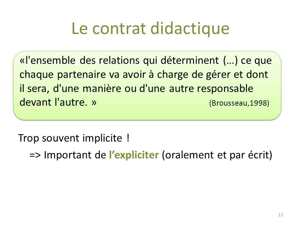 Le contrat didactique Trop souvent implicite ! => Important de lexpliciter (oralement et par écrit) «l'ensemble des relations qui déterminent (…) ce q