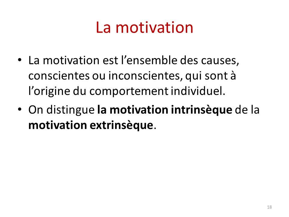 La motivation La motivation est lensemble des causes, conscientes ou inconscientes, qui sont à lorigine du comportement individuel. On distingue la mo