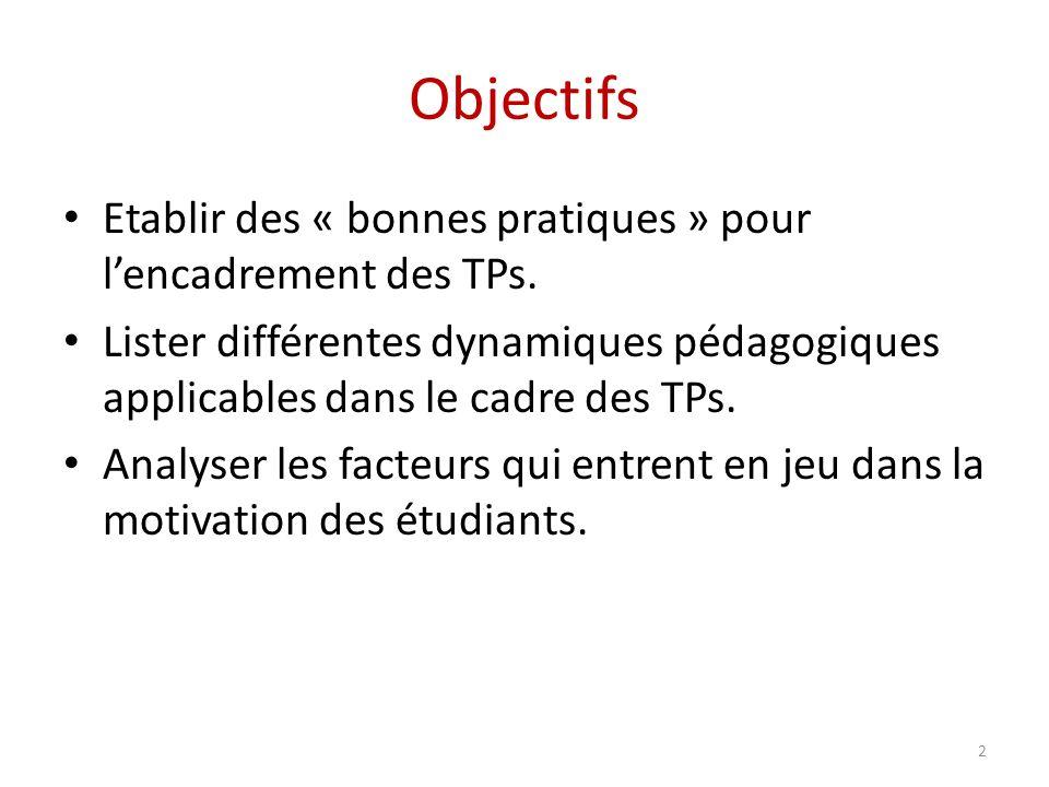Objectifs Etablir des « bonnes pratiques » pour lencadrement des TPs. Lister différentes dynamiques pédagogiques applicables dans le cadre des TPs. An