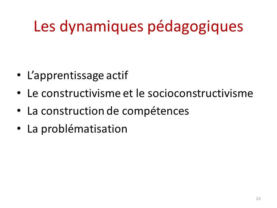 Les dynamiques pédagogiques Lapprentissage actif Le constructivisme et le socioconstructivisme La construction de compétences La problématisation 24