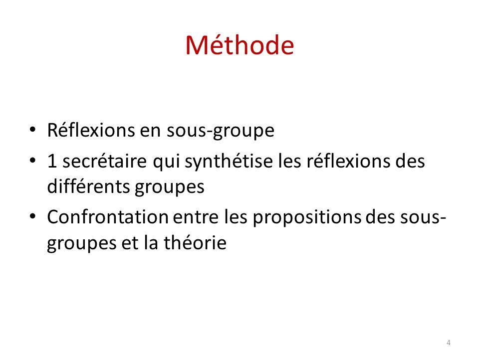 Méthode Réflexions en sous-groupe 1 secrétaire qui synthétise les réflexions des différents groupes Confrontation entre les propositions des sous- gro