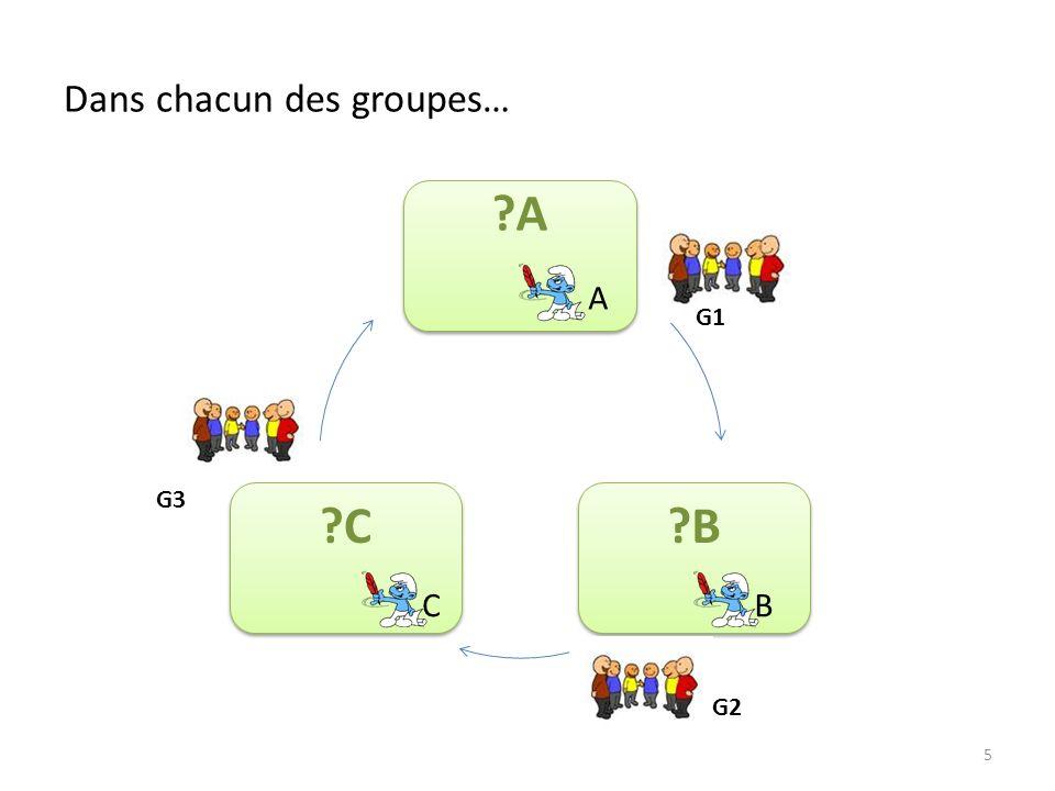 Dans chacun des groupes… ?A ?B?C G1 G3 G2 A CB 5