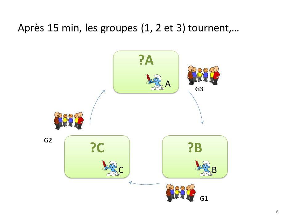 Après 15 min, les groupes (1, 2 et 3) tournent,… ?A ?B?C G3 G2 G1 A CB 6