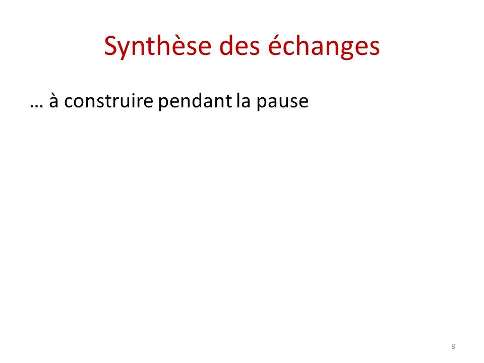 Synthèse des échanges … à construire pendant la pause 8