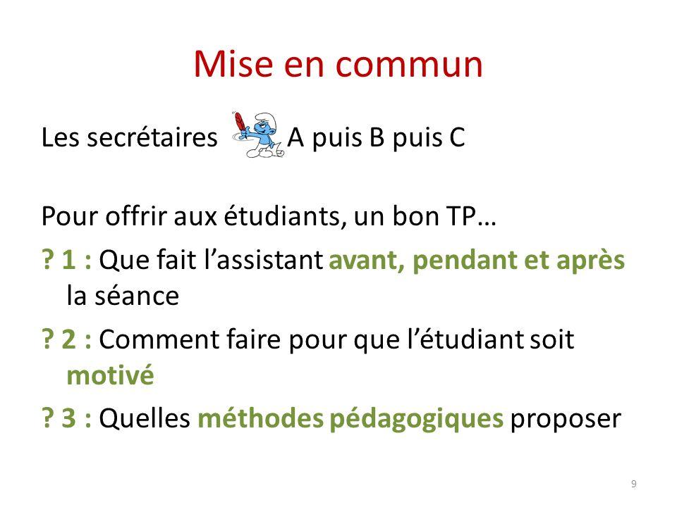 Mise en commun Les secrétaires A puis B puis C Pour offrir aux étudiants, un bon TP… ? 1 : Que fait lassistant avant, pendant et après la séance ? 2 :