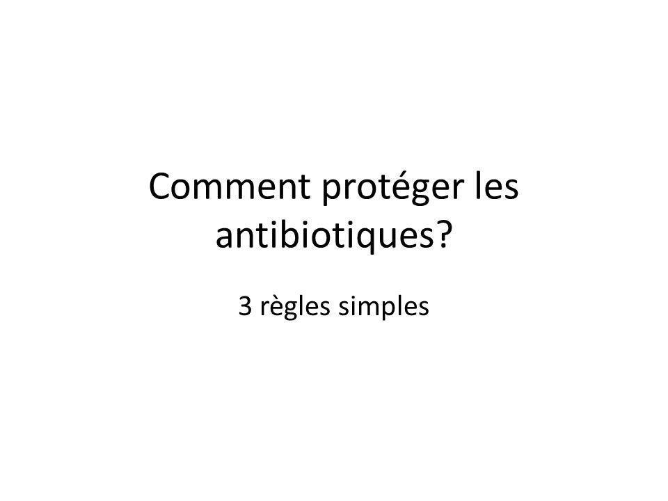 Comment protéger les antibiotiques? 3 règles simples