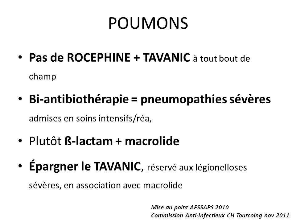 POUMONS Pas de ROCEPHINE + TAVANIC à tout bout de champ Bi-antibiothérapie = pneumopathies sévères admises en soins intensifs/réa, Plutôt ß-lactam + m