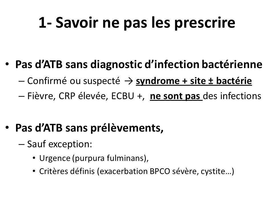 1- Savoir ne pas les prescrire Pas dATB sans diagnostic dinfection bactérienne – Confirmé ou suspecté syndrome + site ± bactérie – Fièvre, CRP élevée,