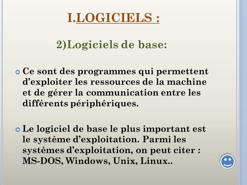 I.LOGICIELS : 2)Logiciels de base: Ce sont des programmes qui permettent dexploiter les ressources de la machine et de gérer la communication entre le