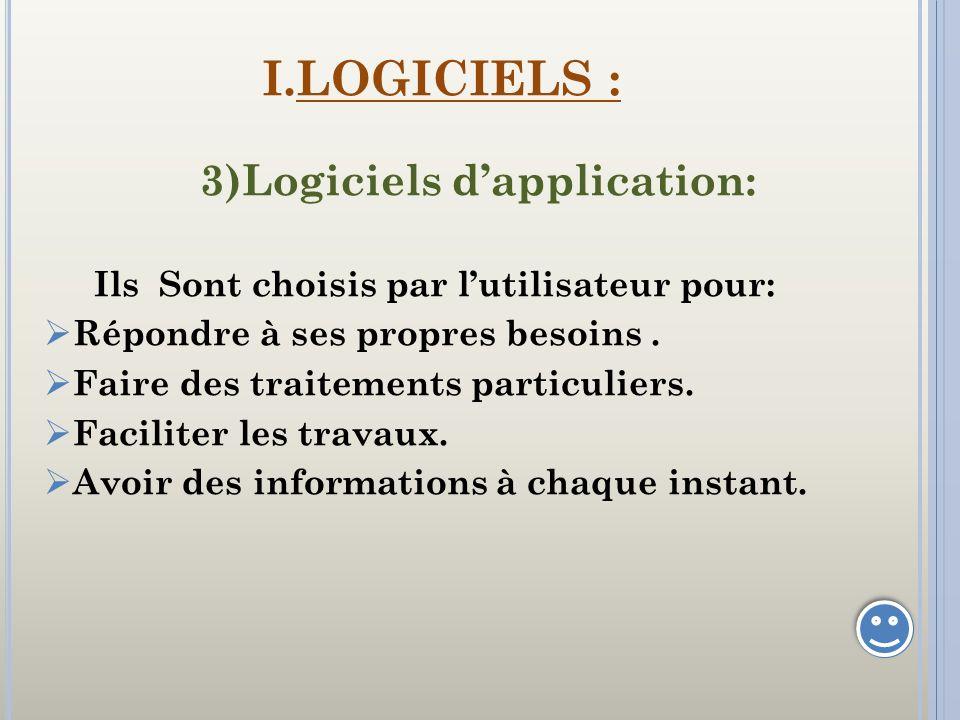 I.LOGICIELS : 3)Logiciels dapplication: Ils Sont choisis par lutilisateur pour: Répondre à ses propres besoins. Faire des traitements particuliers. Fa