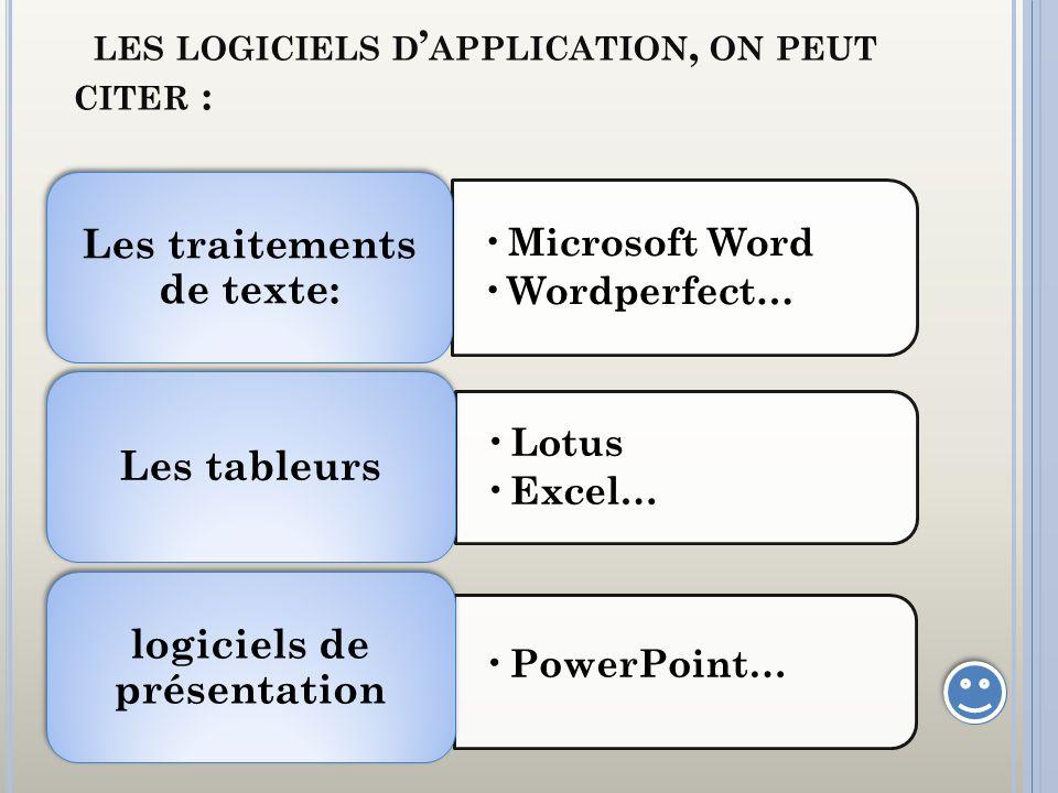 LES LOGICIELS D APPLICATION, ON PEUT CITER : Microsoft Word Wordperfect… Les traitements de texte: Lotus Excel… Les tableurs PowerPoint… logiciels de