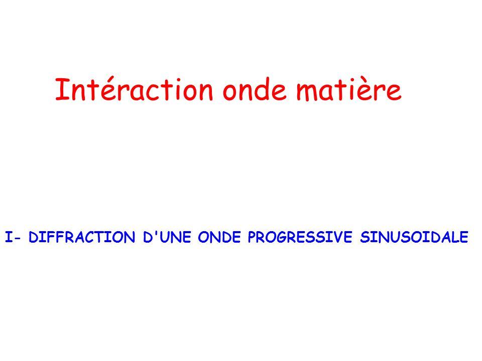 Intéraction onde matière I- DIFFRACTION D'UNE ONDE PROGRESSIVE SINUSOIDALE