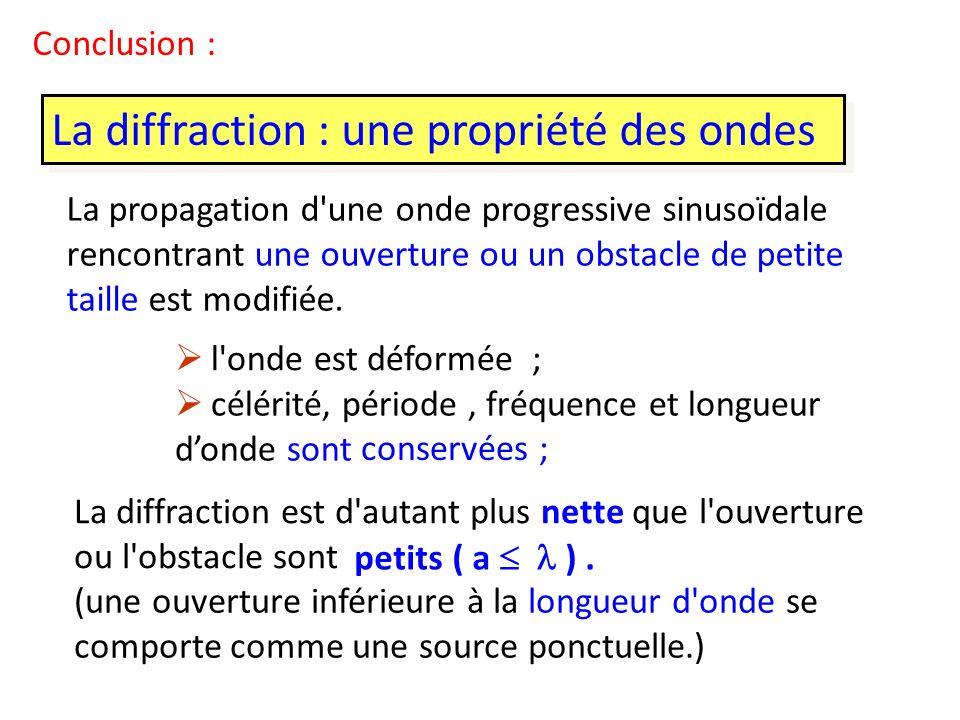 La diffraction : une propriété des ondes La propagation d'une onde progressive sinusoïdale rencontrant une ouverture ou un obstacle de petite taille e