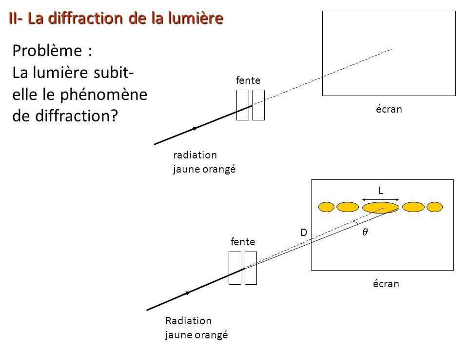 écran radiation jaune orangé fente écran Radiation jaune orangé fente D L II- La diffraction de la lumière Problème : La lumière subit- elle le phénom