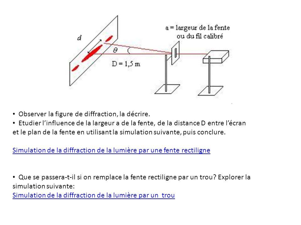 Observer la figure de diffraction, la décrire. Etudier linfluence de la largeur a de la fente, de la distance D entre lécran et le plan de la fente en