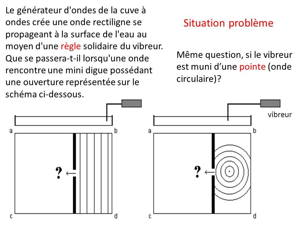 Le générateur d'ondes de la cuve à ondes crée une onde rectiligne se propageant à la surface de l'eau au moyen d'une règle solidaire du vibreur. Que s
