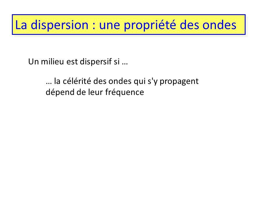 La dispersion : une propriété des ondes Un milieu est dispersif si … … la célérité des ondes qui s'y propagent dépend de leur fréquence