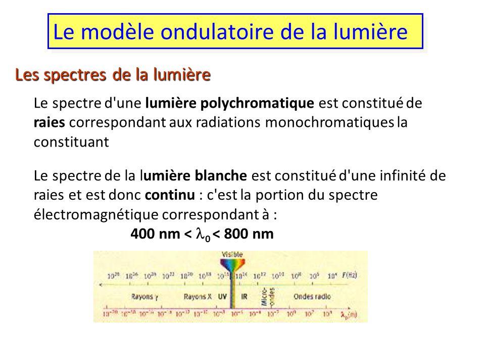 Le modèle ondulatoire de la lumière Les spectres de la lumière Le spectre d'une lumière polychromatique est constitué de raies correspondant aux radia