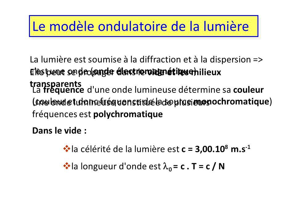 Le modèle ondulatoire de la lumière La lumière est soumise à la diffraction et à la dispersion => cest une onde (onde électromagnétique) Elle peut se