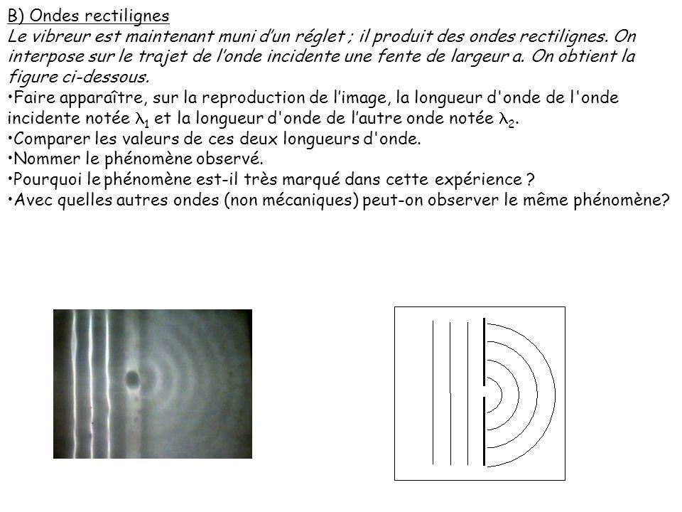 B) Ondes rectilignes Le vibreur est maintenant muni dun réglet ; il produit des ondes rectilignes. On interpose sur le trajet de londe incidente une f