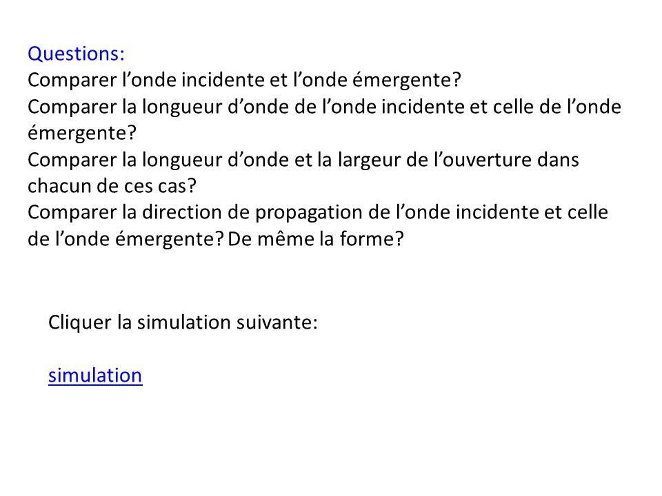 Cliquer la simulation suivante: simulation Questions: Comparer londe incidente et londe émergente? Comparer la longueur donde de londe incidente et ce