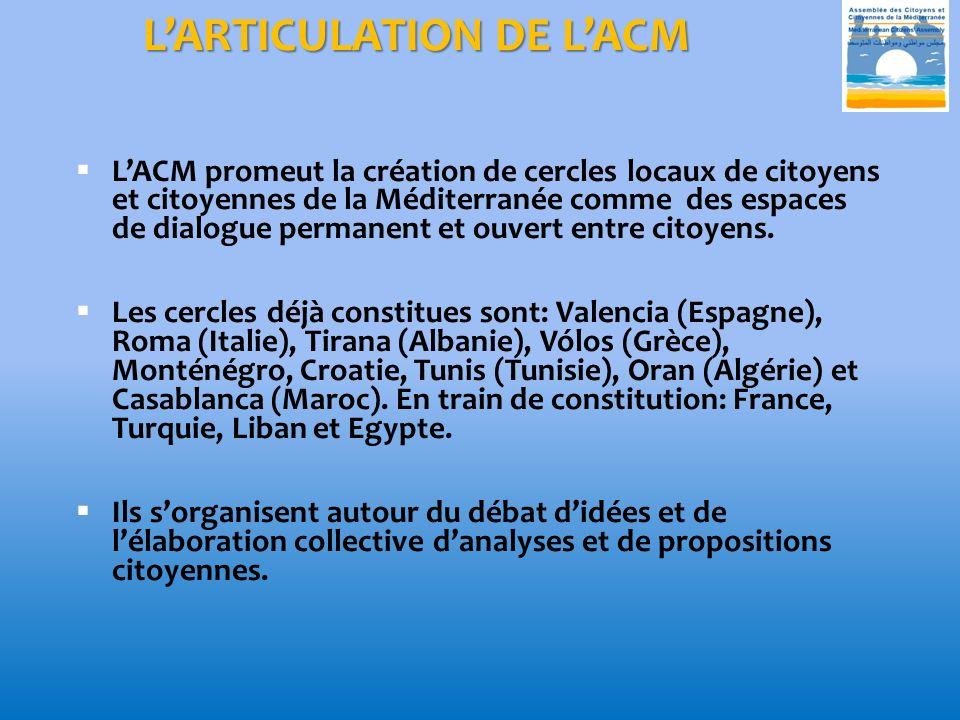 LARTICULATION DE LACM LACM promeut la création de cercles locaux de citoyens et citoyennes de la Méditerranée comme des espaces de dialogue permanent et ouvert entre citoyens.