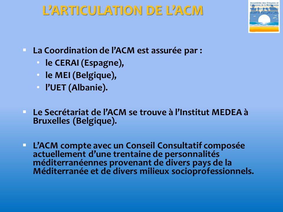 LARTICULATION DE LACM La Coordination de lACM est assurée par : le CERAI (Espagne), le MEI (Belgique), lUET (Albanie).