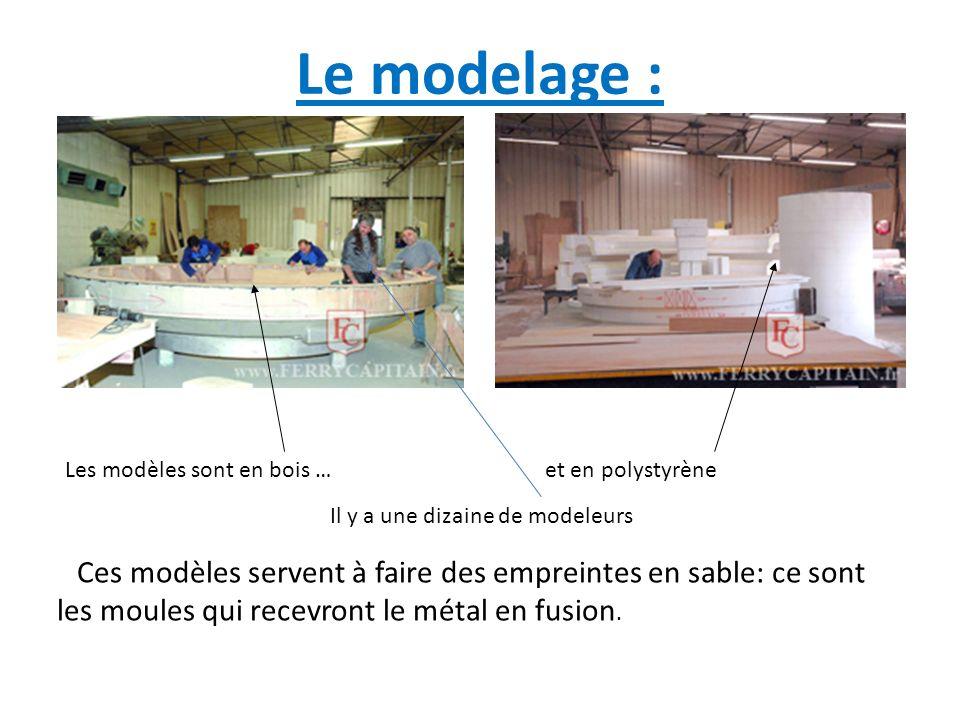 Le modelage : Ces modèles servent à faire des empreintes en sable: ce sont les moules qui recevront le métal en fusion.