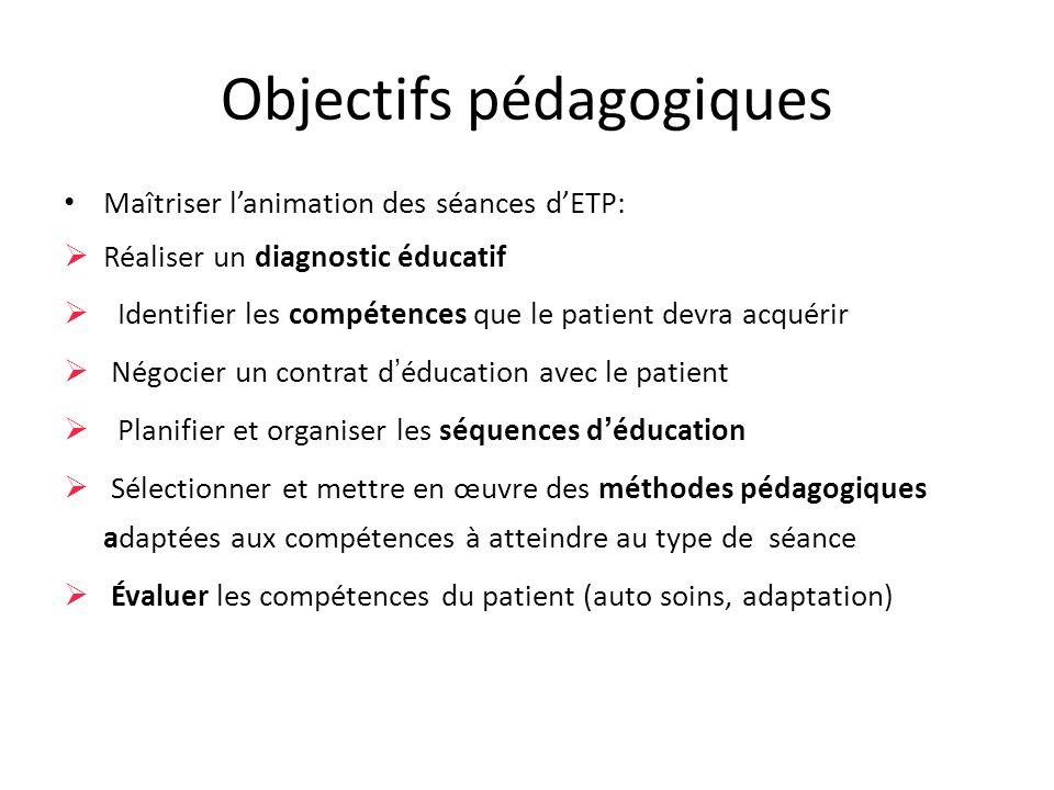 Objectifs pédagogiques Maîtriser lanimation des séances dETP: Réaliser un diagnostic éducatif Identifier les compétences que le patient devra acquérir