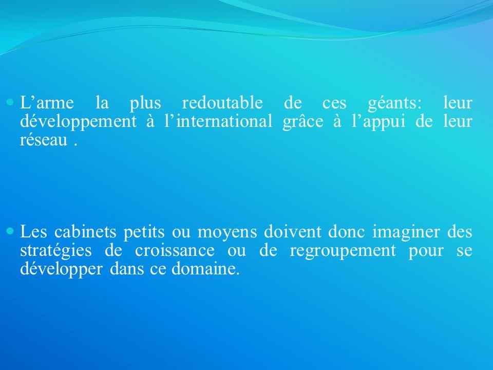 RISQUES… … OPPORTUNITES … … A VOUS DE JUGER.