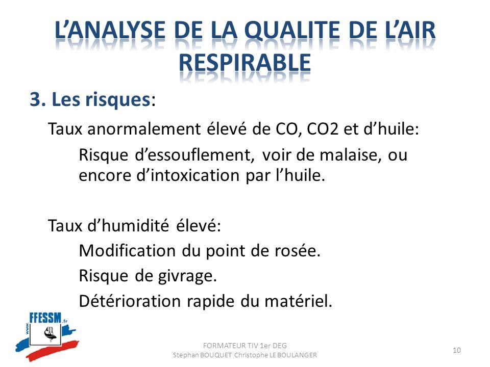 3. Les risques: Taux anormalement élevé de CO, CO2 et dhuile: Risque dessouflement, voir de malaise, ou encore dintoxication par lhuile. Taux dhumidit