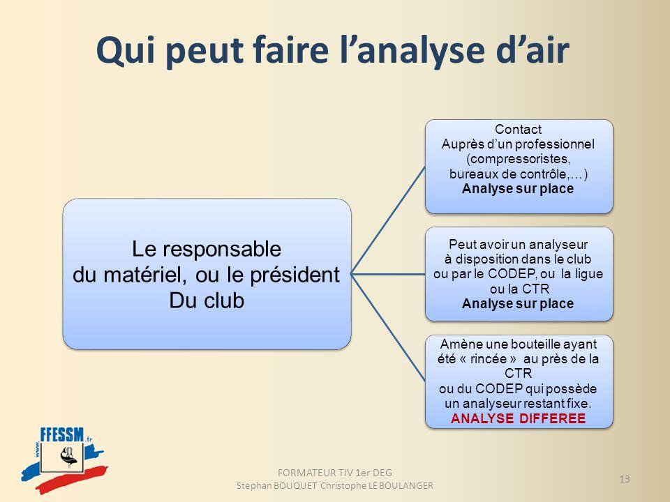 Qui peut faire lanalyse dair Le responsable du matériel, ou le président Du club Contact Auprès dun professionnel (compressoristes, bureaux de contrôl