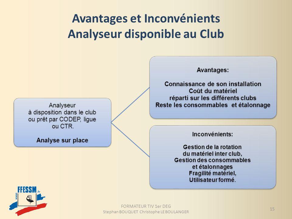Avantages et Inconvénients Analyseur disponible au Club Analyseur à disposition dans le club ou prêt par CODEP, ligue ou CTR. Analyse sur place Avanta