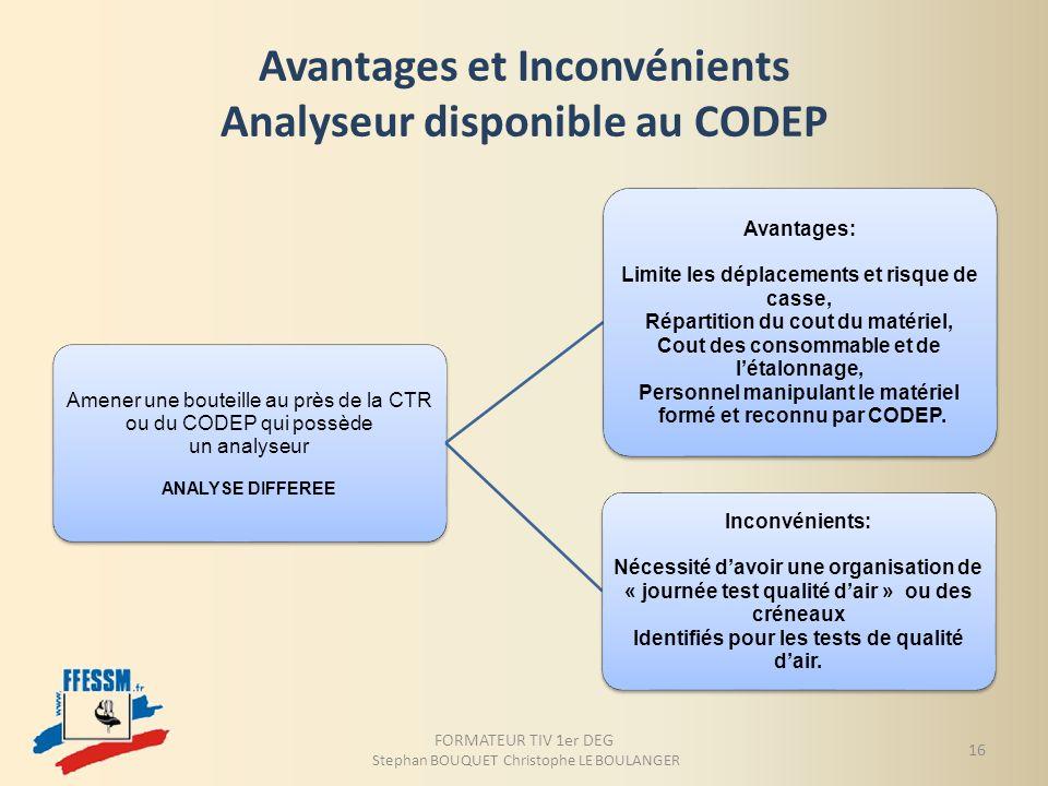 Avantages et Inconvénients Analyseur disponible au CODEP Amener une bouteille au près de la CTR ou du CODEP qui possède un analyseur ANALYSE DIFFEREE