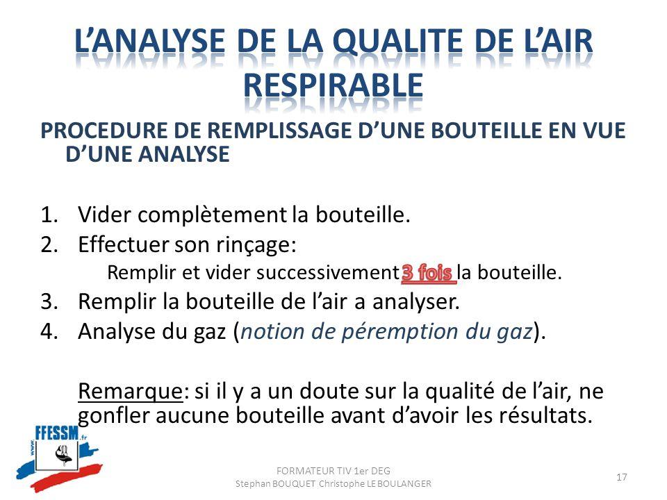 FORMATEUR TIV 1er DEG Stephan BOUQUET Christophe LE BOULANGER 17