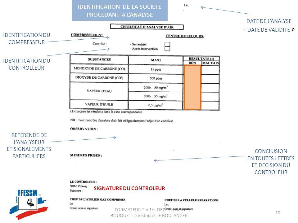FORMATEUR TIV 1er DEG Stephan BOUQUET Christophe LE BOULANGER 19 IDENTIFICATION DU COMPRESSEUR IDENTIFICATION DU CONTROLLEUR DATE DE LANALYSE « DATE D