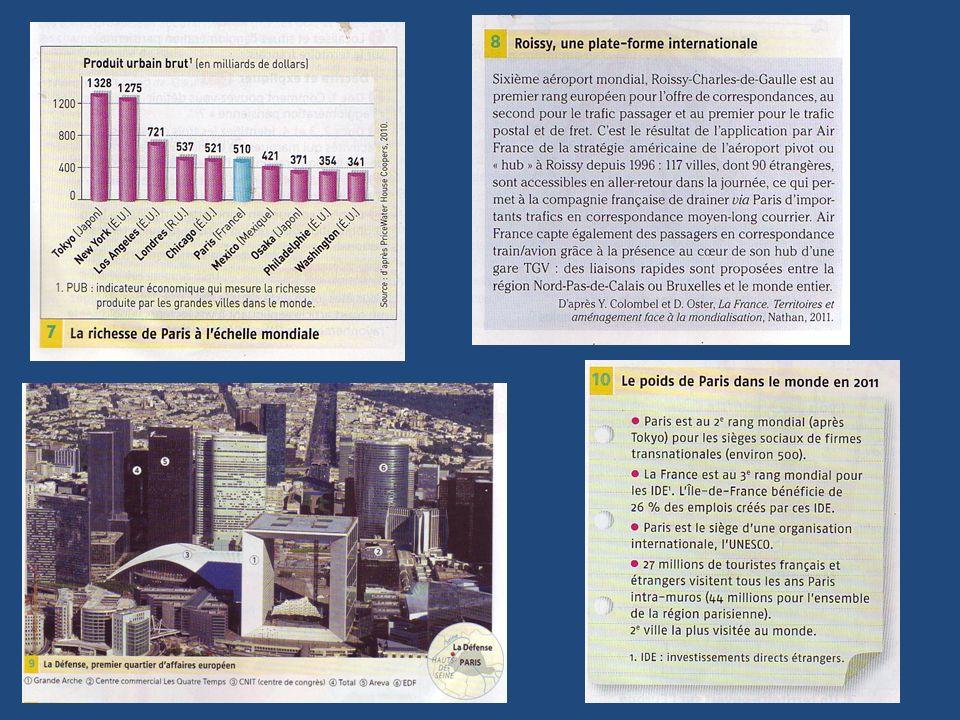 II Bilan de létude de cas A léchelle nationale, lagglomération parisienne domine le territoire national.