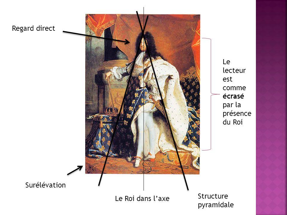 Regard direct Surélévation Le Roi dans laxe Structure pyramidale Le lecteur est comme écrasé par la présence du Roi