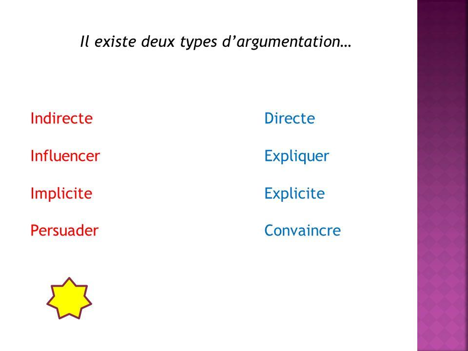 Il existe deux types dargumentation… IndirecteDirecte InfluencerExpliquer ImpliciteExplicite PersuaderConvaincre