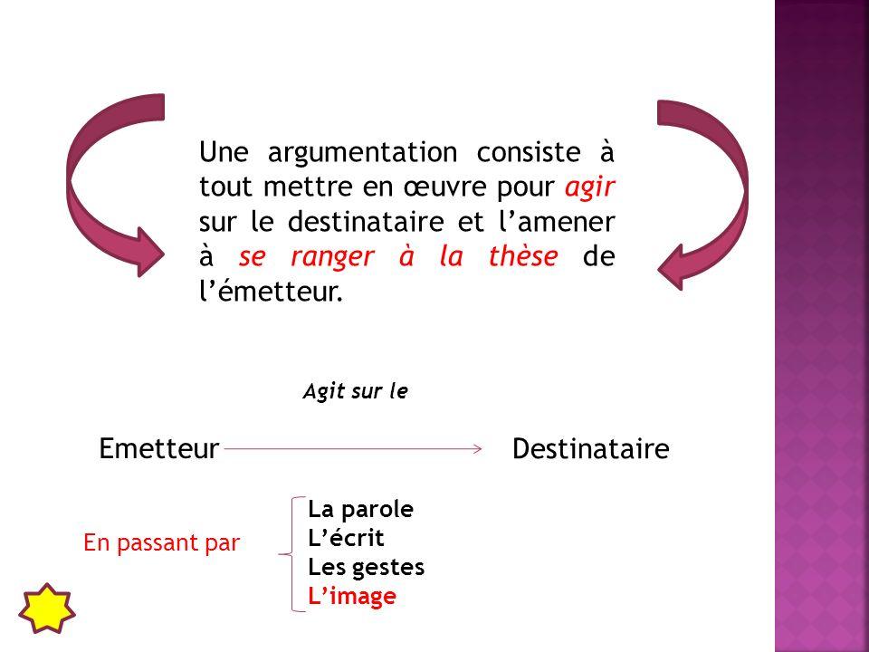 Une argumentation consiste à tout mettre en œuvre pour agir sur le destinataire et lamener à se ranger à la thèse de lémetteur.