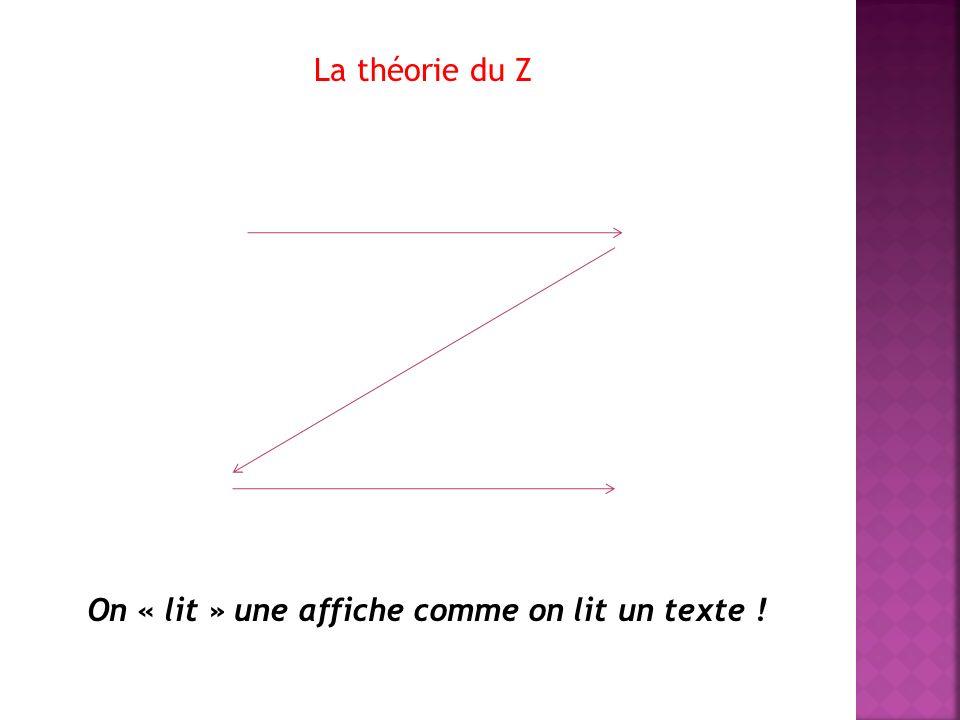 La théorie du Z On « lit » une affiche comme on lit un texte !