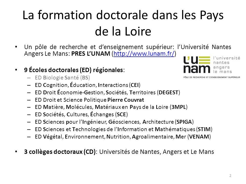La formation doctorale à lUniversité du Maine 8 ED, 8 directeurs ou directeurs adjoints, 8 cellules de site – ED CEI, J.-F.