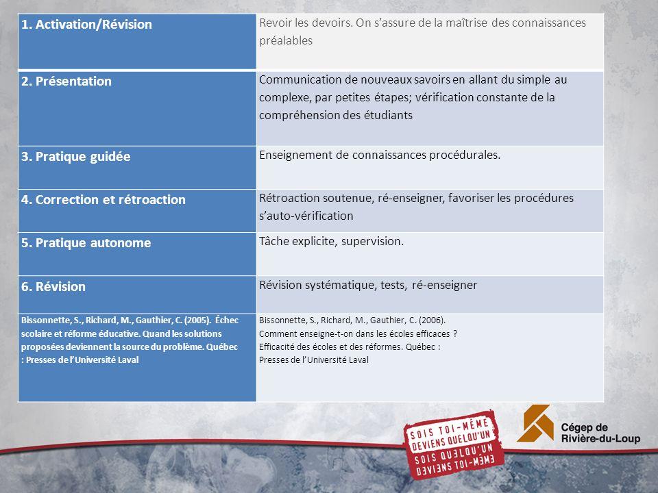 1. Activation/Révision Revoir les devoirs.