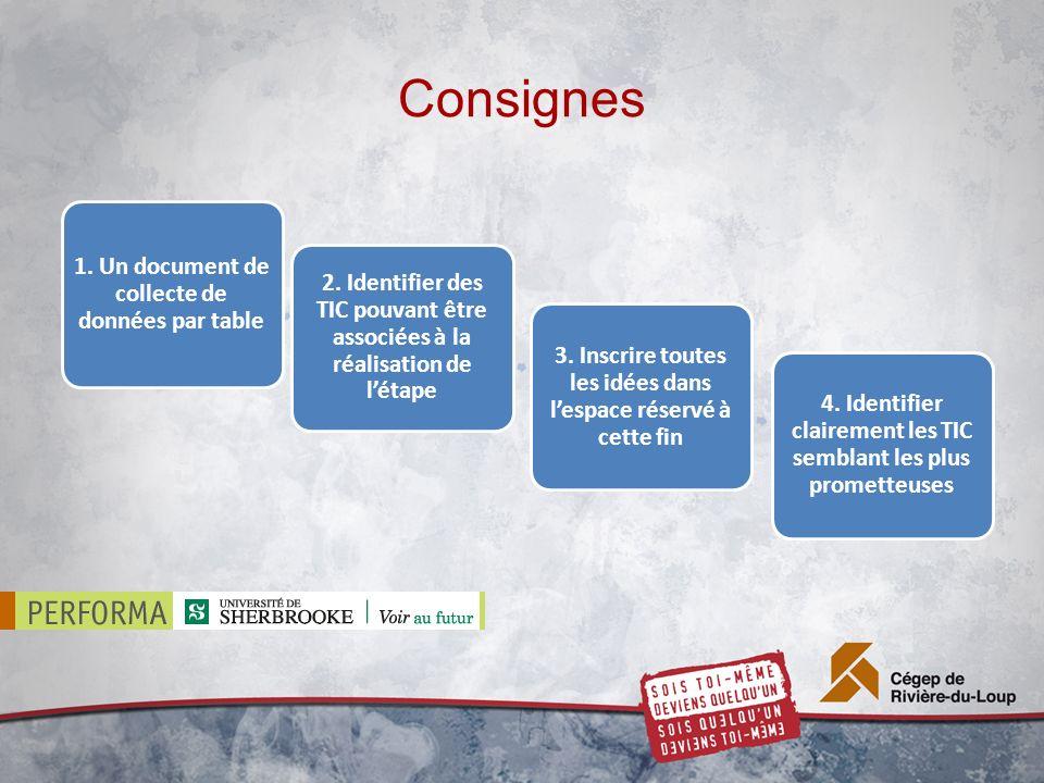Consignes 1. Un document de collecte de données par table 2.